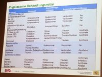 Zugelassene Behandlungsmethoden, Folie Vortrag Dr. Stefan Berg zum Stand der Varroa.