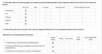 EU-Umfrage-Bienen-7