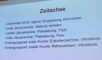 """Zeitachse Aktionskreis Volksbegehren """"Rettet die Bienen"""""""