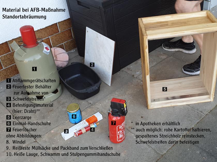 Materialien AFB-Maßnahme