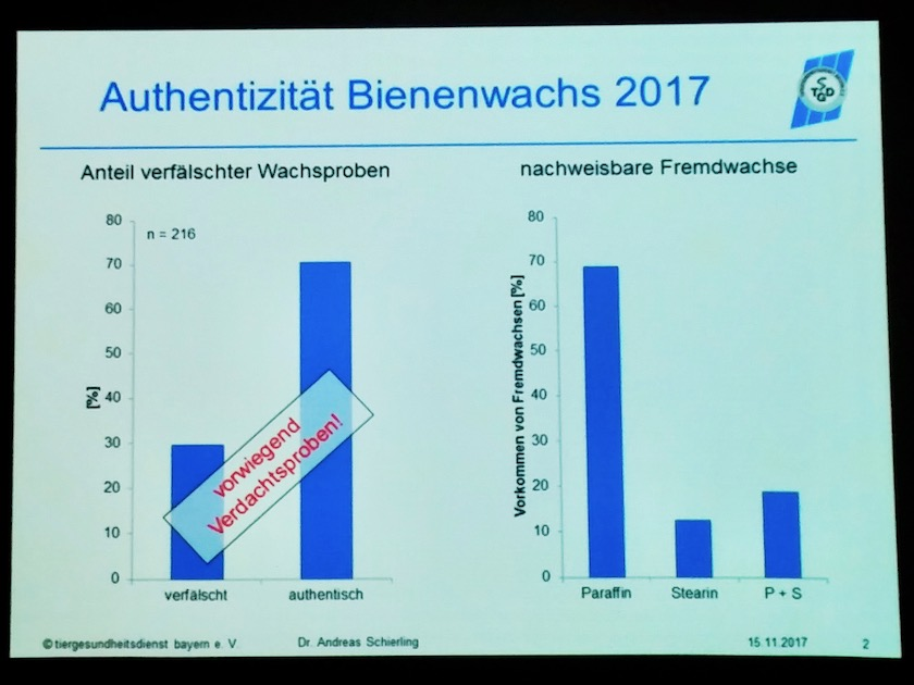 Folie Andreas Schierling: Authentizität Bienenwachs 2017