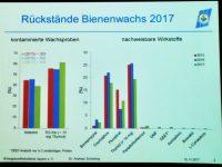 Folie Andreas Schierling: Rückstände Wachs
